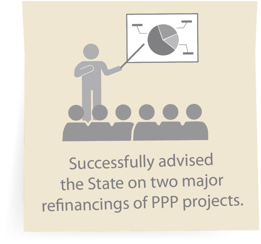 Successfully advised the State on two major refinancings of PPP projects.