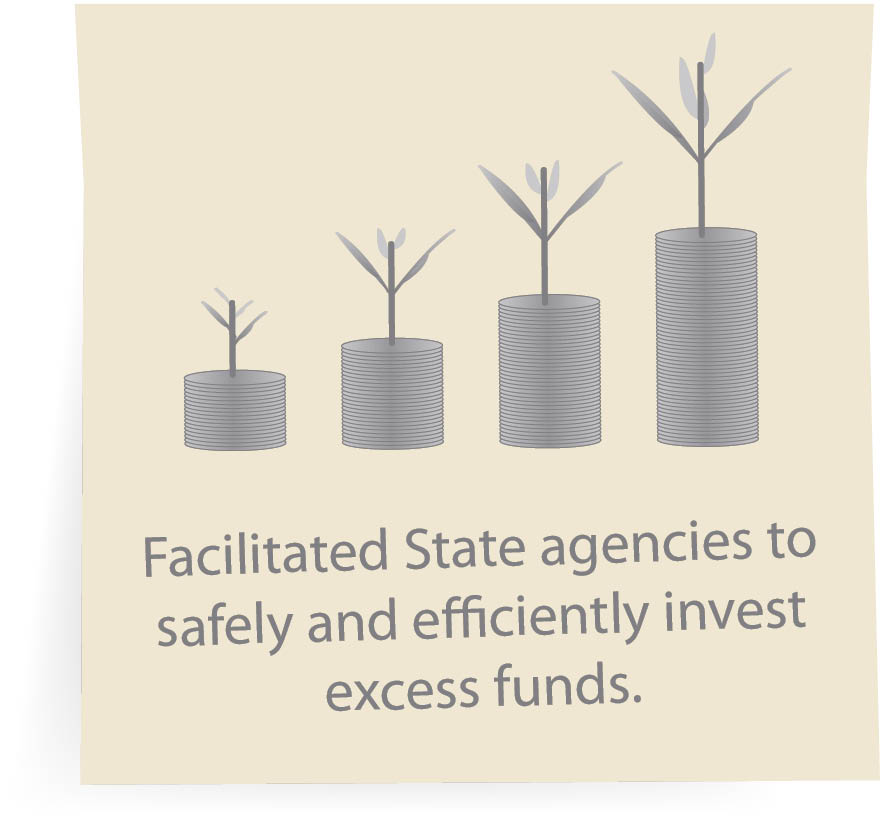 Facilitated State agencies to safely and efficiently invest excess funds.