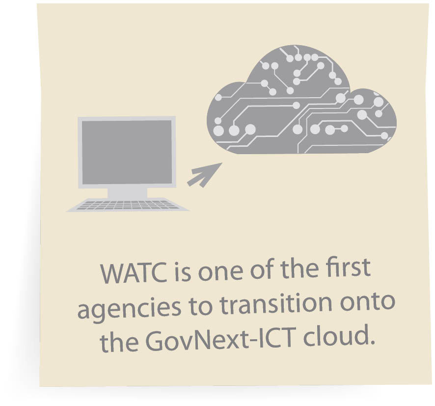 WATC is one of the first agencies to transition onto the GovNext-ICT cloud.