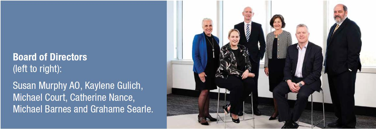 WATC's Board of Directors (left to right): Susan Murphy AO, Kaylene Gulich, Michael Court, Catherine Nance, Michael Barnes and Grahame Searle.
