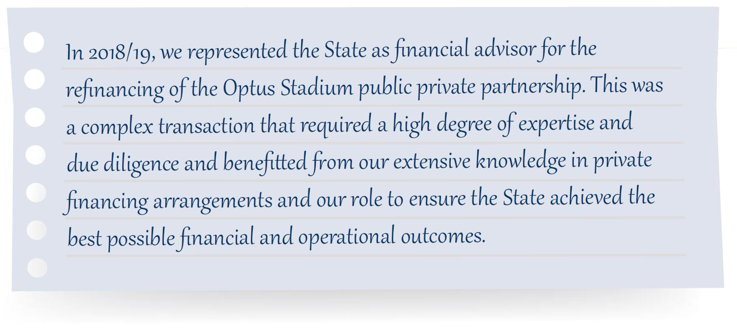 In 2018/19, we represented the State as financial advisor for the refinancing of the Optus Stadium public private partnership. This was a complex transaction that required a high degree of expertise and due diligence and benefitted from our extensive knowledge in private financing arrangements and our role to ensure the State achieved the best possible financial and operational outcomes.