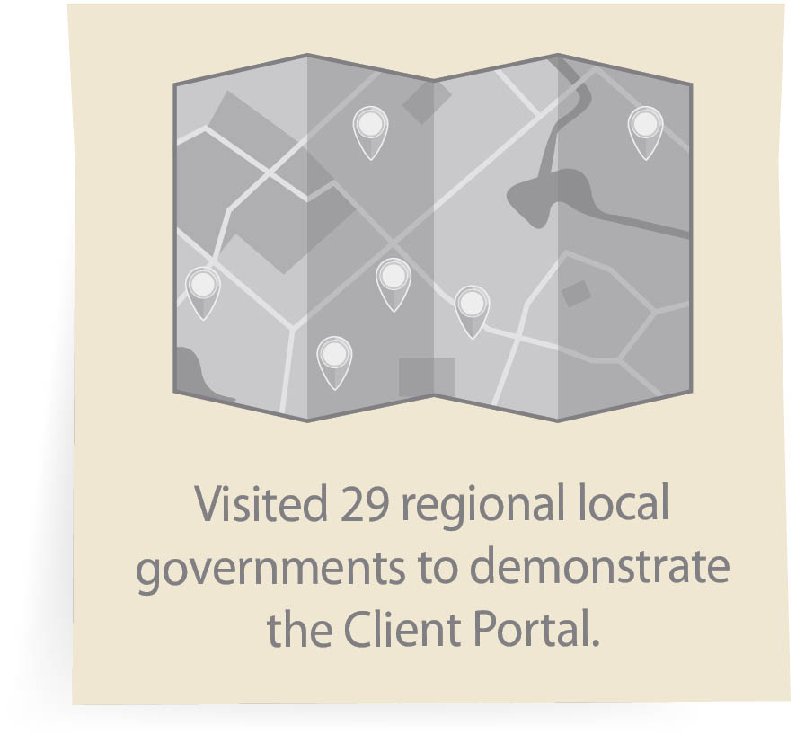 Visited 29 regional local governments to demonstrate the Client Portal.