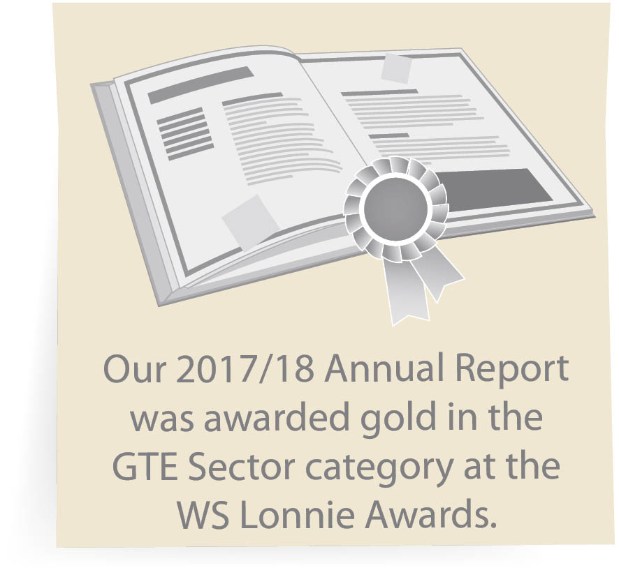 Our 2017/18 Annual Report was awarded gold in the GTE Sector category at the WS Lonnie Awards.