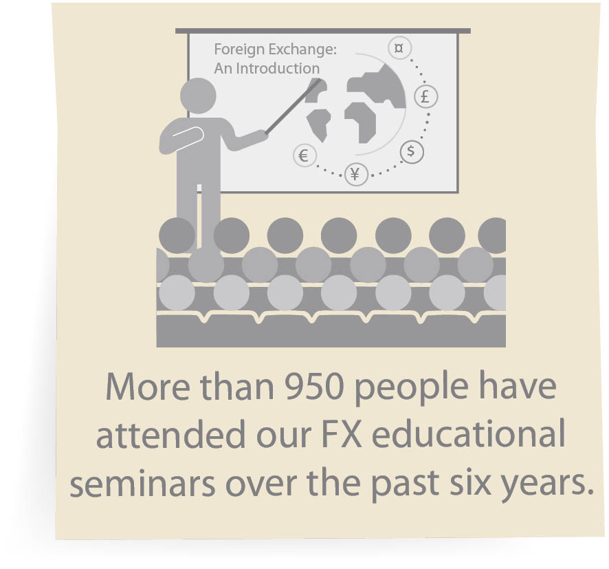 More than 950 people have attended our FX educational seminars over the past six years.