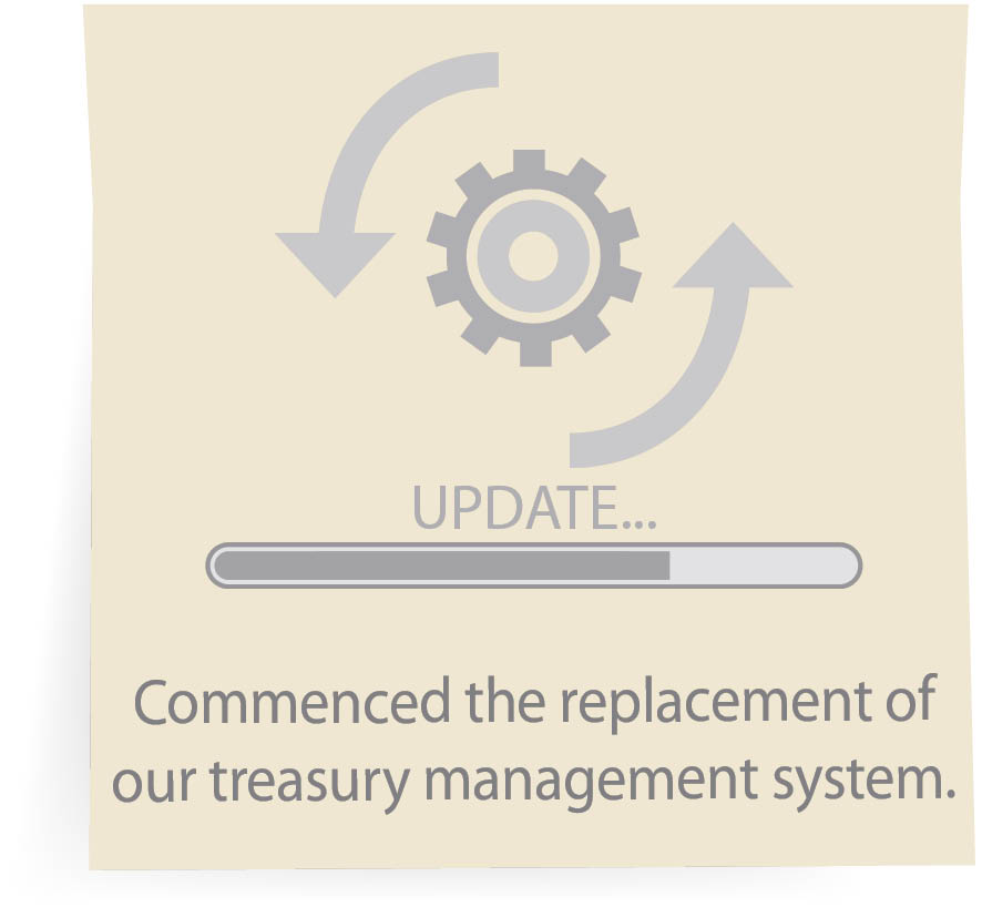 Commenced the replacement of our treasury management system.