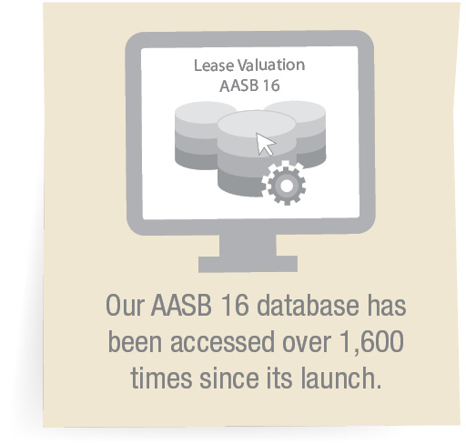 Our AASB 16 database has been accessed over 1,600 times since its launch.