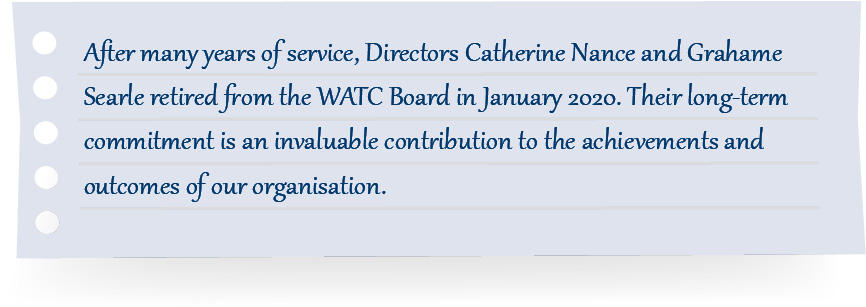 After many years of service, Directors Catherine Nance and Grahame Searle retired from the WATC Board in January 2020. Their long-term commitment is an invaluable contribution to the achievements and outcomes of our organisation.